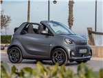 Smart EQ fortwo cabrio (2020)