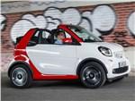 Smart ForTwo Cabrio 2016 Трансформер