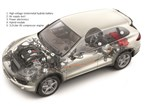 Porsche Cayenne S Hybrid в разрезе