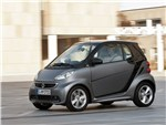 Smart Fortwo Coupe -