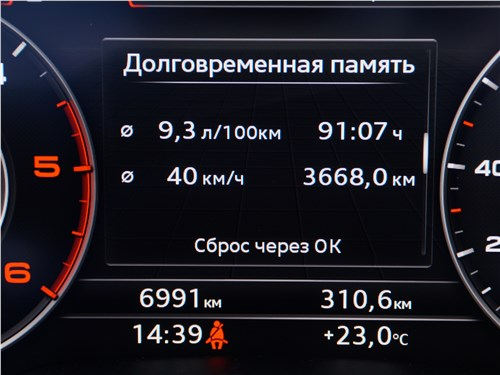 Audi Q7 S-Line 2016 приборная панель