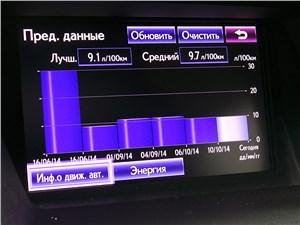 Lexus RX 450h F-Sport 2014 монитор компьютера
