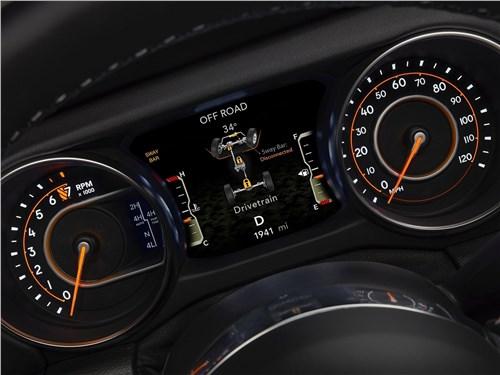 Предпросмотр jeep wrangler unlimited 2018 приборная панель