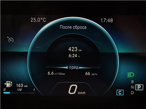 Mercedes-Benz B-Class 2019 приборная панель