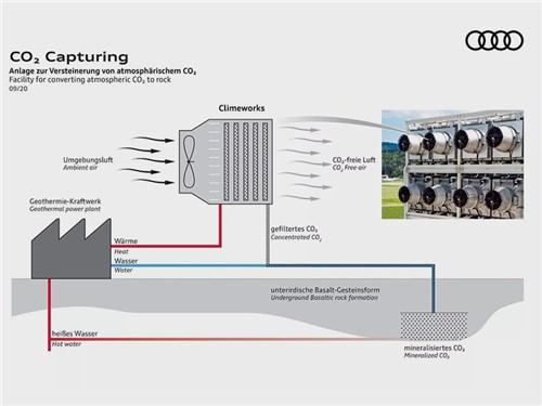 Новость про Audi - Audi построит подземное хранилище для углекислого газа