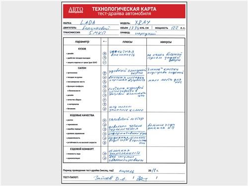 Технологическая карта тест-драйва автомобиля LADA XRAY 2018