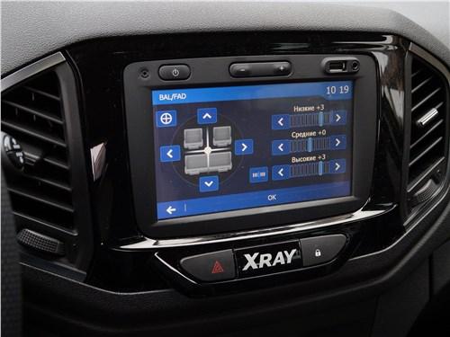 Lada XRay 2015 монитор