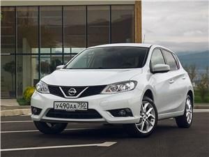 Nissan Tiida - nissan tiida 2015 и снова здравствуйте!