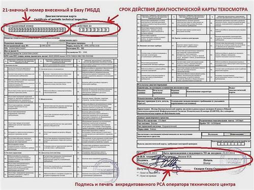 В России большая часть водителей покупает техосмотр