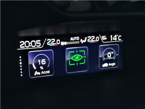 Subaru Forester Sport (2019) верхний монитор
