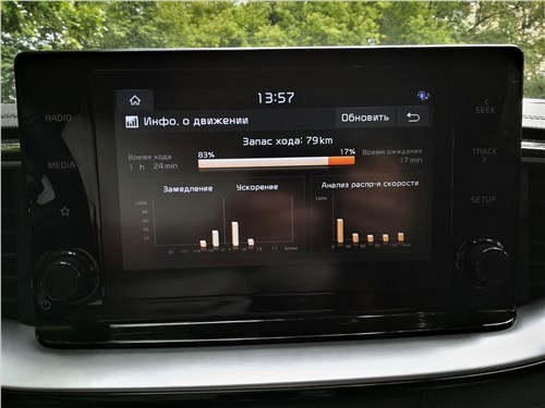 Kia XCeed 2020 монитор