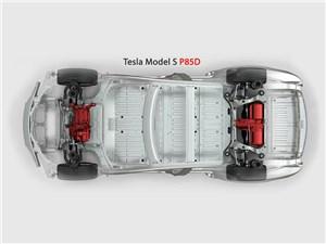 Предпросмотр tesla model s p85d 2014 схема