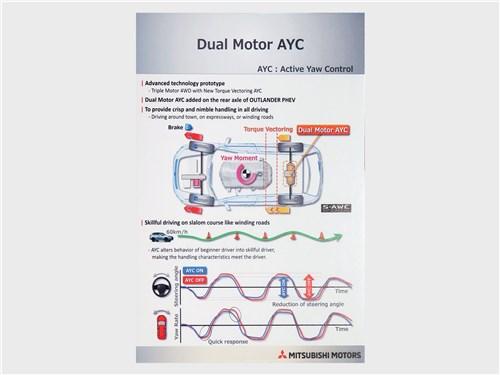 Активная система управления тягой AYC интегрирована в фирменную полноприводную трансмиссию S-AWC