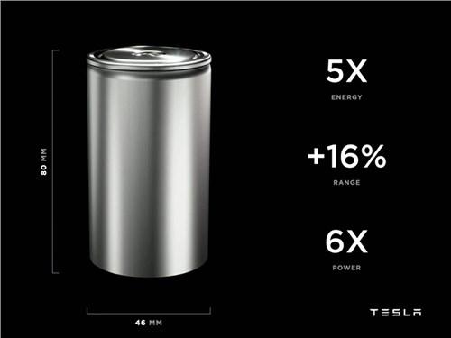 Новость про Tesla Motors - Tesla представила новые аккумуляторы – революции нет!