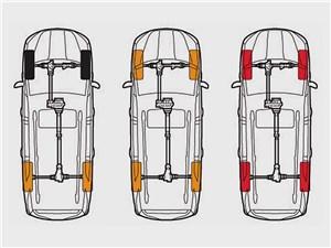 Предпросмотр ssangyong rodius 2014 схема привода