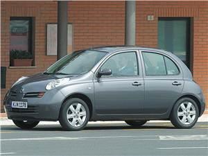 Больше, чем кажутся (Toyota Yaris, Nissan Micra, Mitsubishi Colt) Micra -