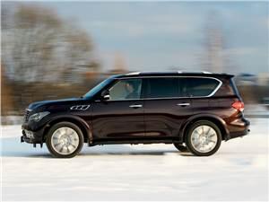 Элитное подразделение (Lexus RX300, Infiniti QX4, Acura MDX) QX56 -