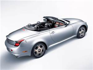 Летом лучше без крыши (Обзор российского рынка открытых автомобилей - 2007) SC -