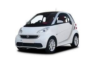 Компания Smart прекратила производство электрокара ForTwo