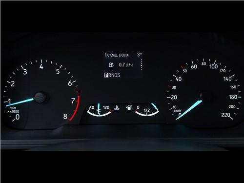 Предпросмотр ford ecosport 2018 приборная панель