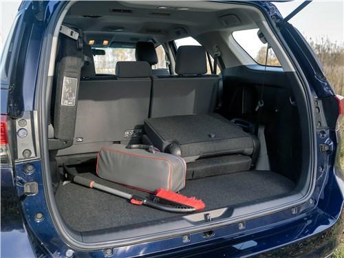 Toyota Fortuner (2021) багажное отделение