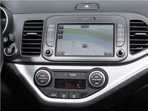 Kia Picanto 2015 центральная консоль