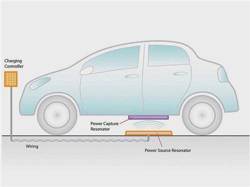 Осло станет первым в мире городом с беспроводными зарядками для такси