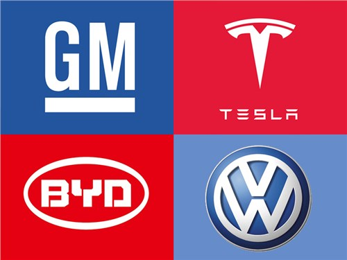 Автомобильные компании попали в сотню влиятельных фирм мира
