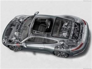 Предпросмотр porsche 911 carrera 2016