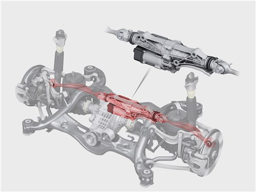 Audi A6 2019 динамическая система управления всеми колесами