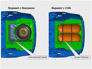 АвтоВАЗ разработал двухтопливную Lada Granta