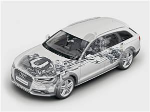Audi A6 allroad 2012 техническая схема