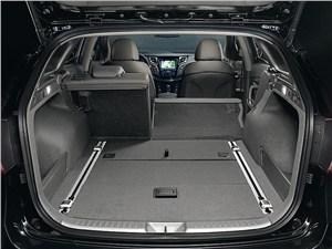 Предпросмотр hyundai i40 2012 багажное отделение
