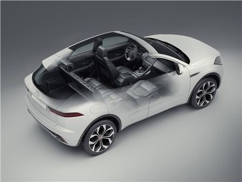 Jaguar E-Pace 2018 вид сверху