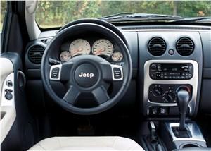 Предпросмотр jeep cherokee 2001 органы управления и приборы