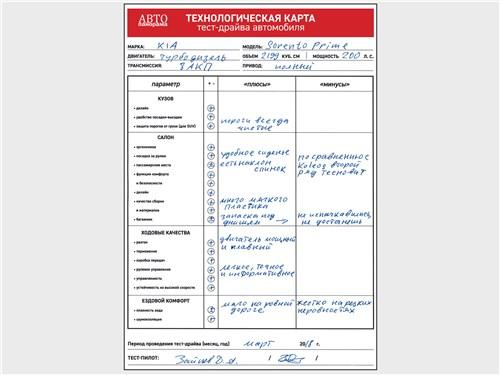 Технологическая карта тест-драйва автомобиля KIA Sorento Prime 2.2 D