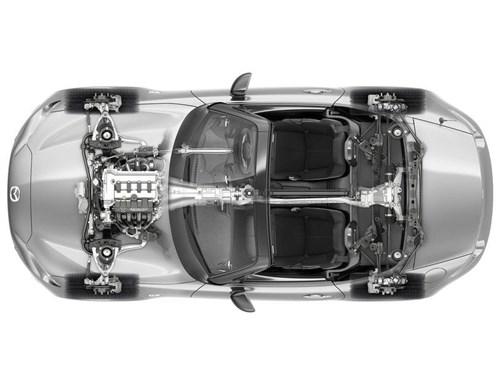 Mazda начала подготовку к созданию следующей версии родстера MX-5
