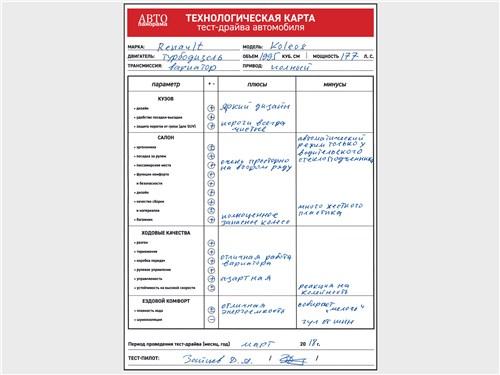 Технологическая карта тест-драйва автомобиля Renault Koleos 2.0 CDI