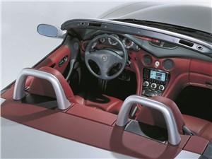 Спутники лета (Обзор российского рынка открытых автомобилей - 2006) Spyder - Кокпит Maserati Spyder вид сзади