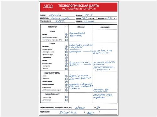 Технологическая карта тест-драйва автомобиля Mazda CX-9 2016