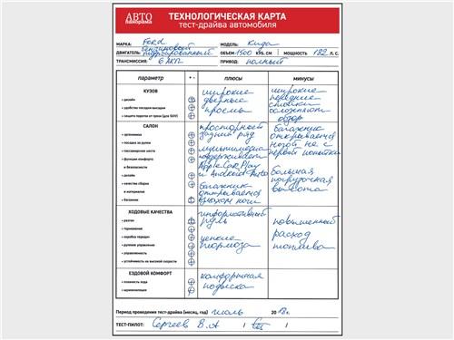 Технологическая карта тест-драйва автомобиля Ford Kuga 2017