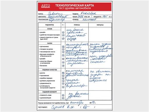 Технологическая карта тест-драйва автомобиля Subaru Forester 2.5 СVT