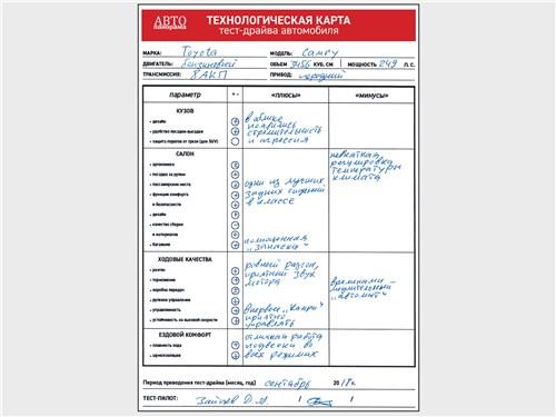 Технологическая карта тест-драйва Toyota Camry 2018