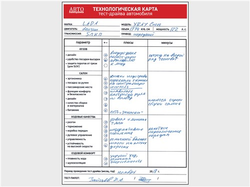 Технологическая карта тест-драйва автомобиля Lada XRAY Cross 2019