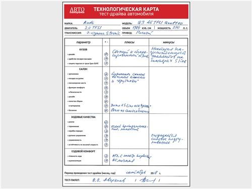 Технологическая карта тест-драйва автомобиля AUDI Q3 45 TFSI 2019