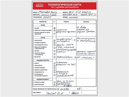 Технологическая карта тест-драйва автомобиля Mercedes-Benz GLE 450 4Matic 2020