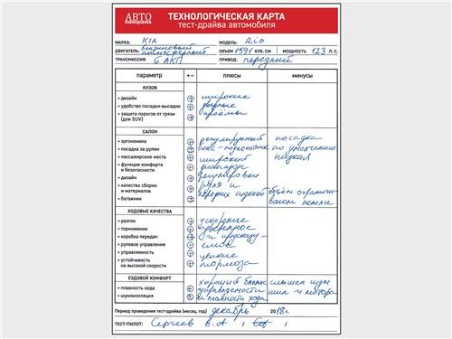 Технологическая карта тест-драйва автомобиля KIA Rio 1.6 AT6