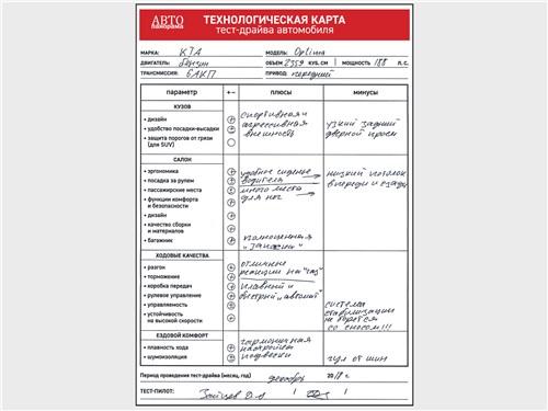 Технологическая карта тест-драйва KIA Optima 2.4 AT GT Line 2019
