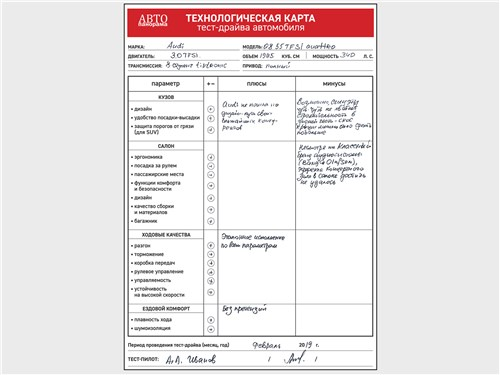 Технологическая карта тест-драйва автомобиля AUDI Q8 3.0 TFSI Quattro 2019