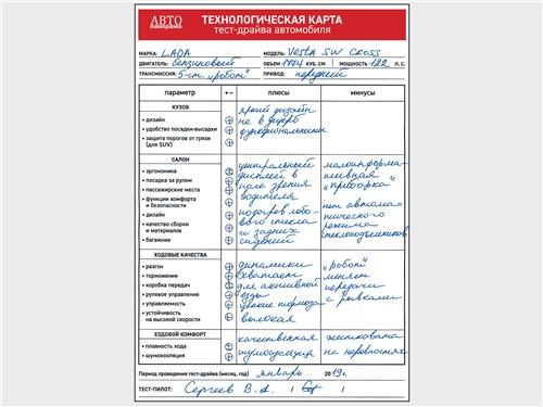 Технологическая карта тест-драйва автомобиля Lada Vesta SW Cross 1.8 AMT